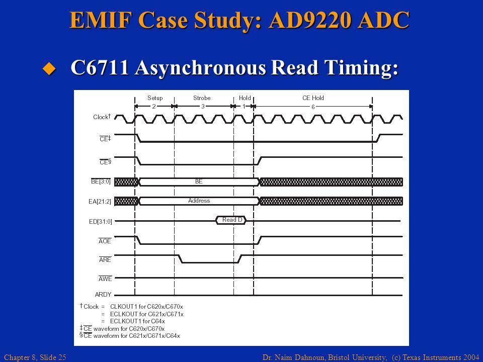 Dr. Naim Dahnoun, Bristol University, (c) Texas Instruments 2004 Chapter 8, Slide 25 EMIF Case Study: AD9220 ADC C6711 Asynchronous Read Timing: C6711