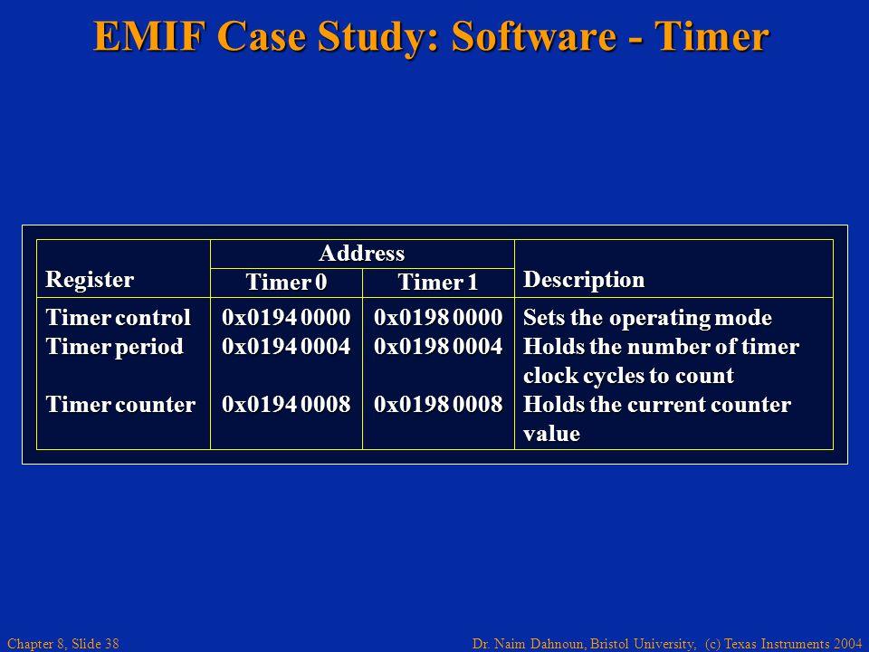 Dr. Naim Dahnoun, Bristol University, (c) Texas Instruments 2004 Chapter 8, Slide 38 EMIF Case Study: Software - Timer RegisterAddress Timer 0 Timer 1