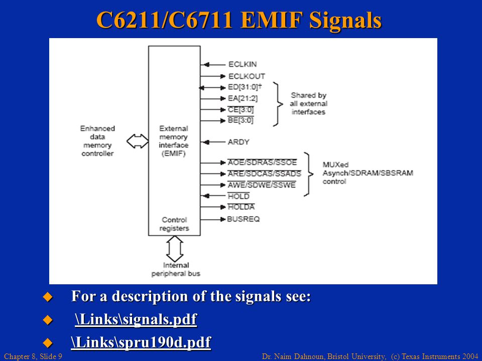 Dr. Naim Dahnoun, Bristol University, (c) Texas Instruments 2004 Chapter 8, Slide 9 C6211/C6711 EMIF Signals For a description of the signals see: For