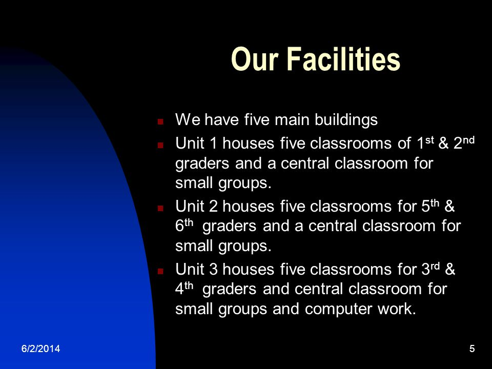 6/2/20145 Our Facilities We have five main buildings Unit 1 houses five classrooms of 1 st & 2 nd graders and a central classroom for small groups.
