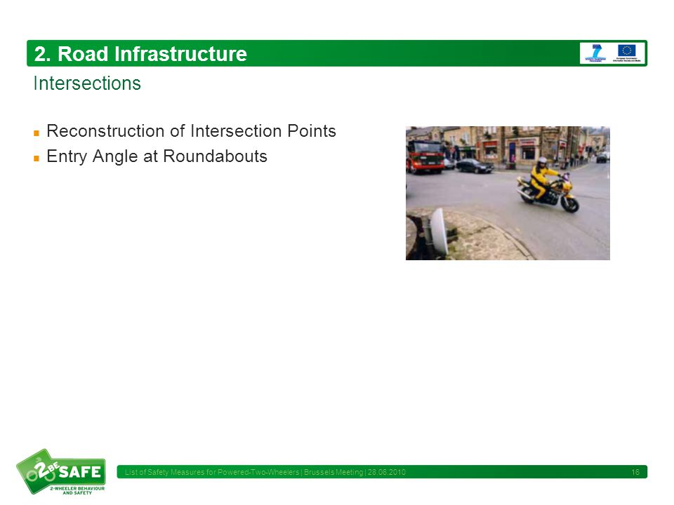 2. Road Infrastructure Reconstruction of Intersection Points Entry Angle at Roundabouts 16 Intersections List of Safety Measures for Powered-Two-Wheel
