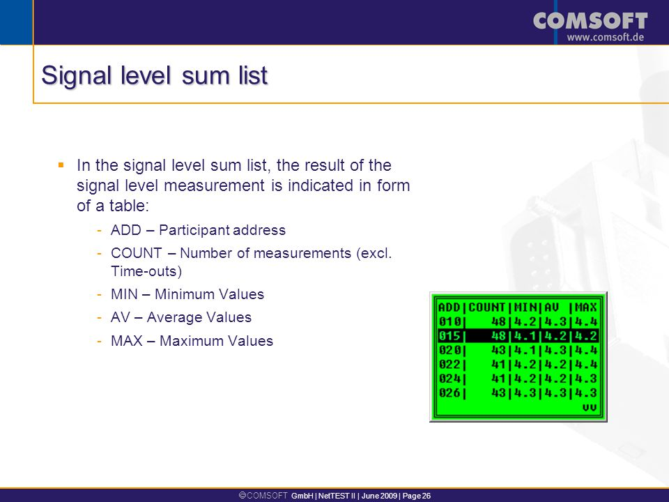COMSOFT GmbH | NetTEST II | June 2009 | Page 26 In the signal level sum list, the result of the signal level measurement is indicated in form of a table: -ADD – Participant address -COUNT – Number of measurements (excl.
