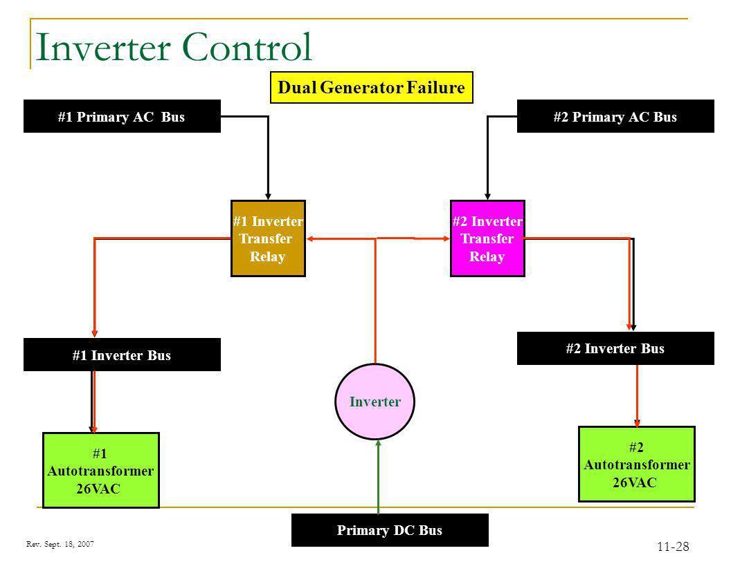 Rev. Sept. 18, 2007 11-28 Inverter Control #1 Primary AC Bus#2 Primary AC Bus #2 Inverter Bus #1 Inverter Bus Primary DC Bus Inverter #1 Inverter Tran