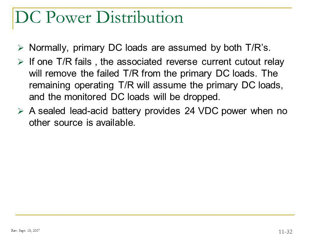 Rev. Sept. 18, 2007 11-32 DC Power Distribution Normally, primary DC loads are assumed by both T/Rs. If one T/R fails, the associated reverse current