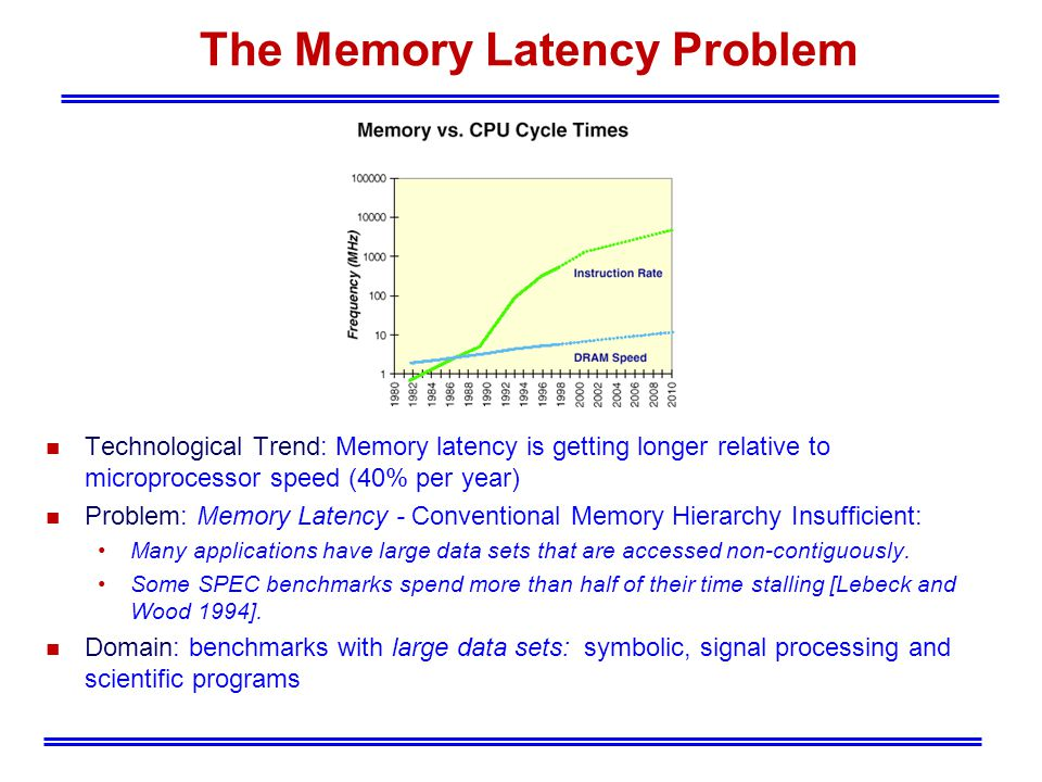 The Memory Latency Problem n Technological Trend: Memory latency is getting longer relative to microprocessor speed (40% per year) n Problem: Memory Latency - Conventional Memory Hierarchy Insufficient: Many applications have large data sets that are accessed non-contiguously.