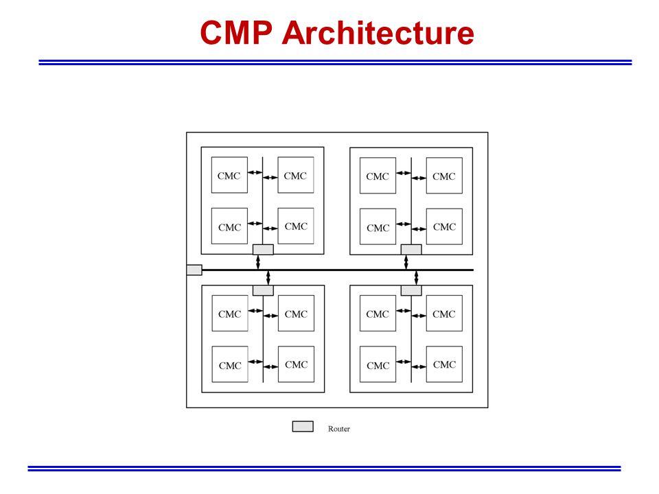 CMP Architecture