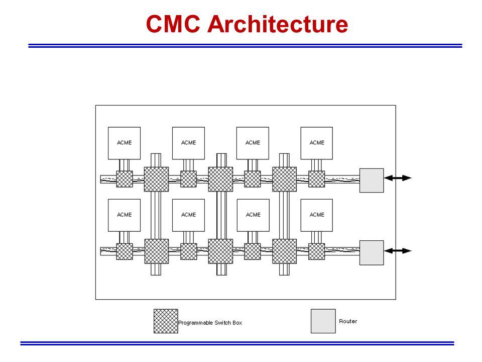 CMC Architecture