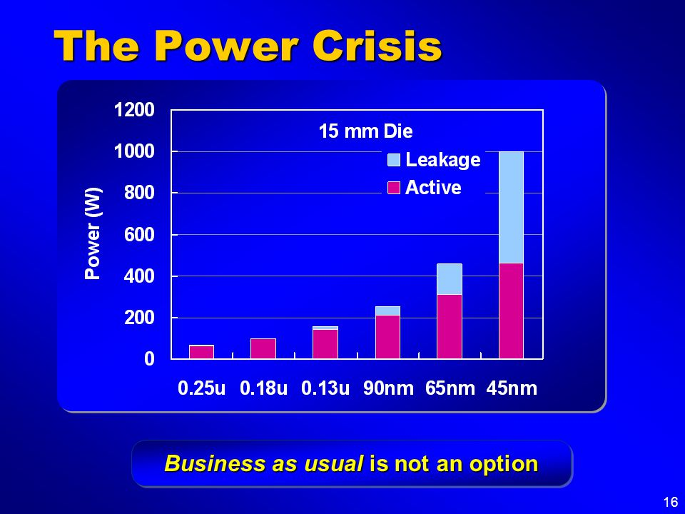 16 The Power Crisis Business as usual is not an option