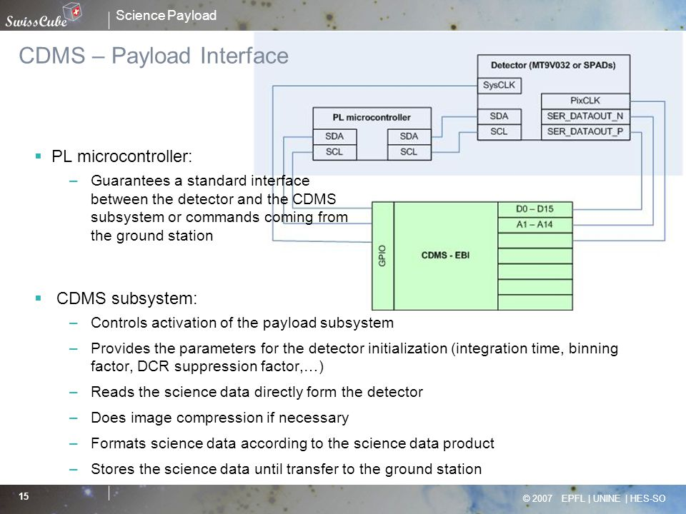 Science Payload © 2007 EPFL | UNINE | HES-SO 15 PL microcontroller: –Guarantees a standard interface between the detector and the CDMS subsystem or co