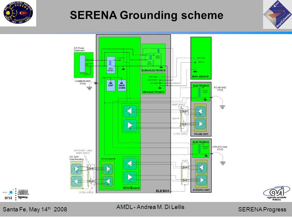 SERENA Progress Santa Fe, May 14 th 2008 AMDL - Andrea M. Di Lellis SERENA Grounding scheme