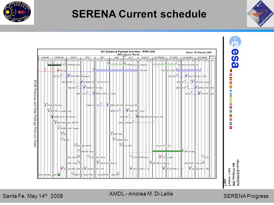 SERENA Progress Santa Fe, May 14 th 2008 AMDL - Andrea M. Di Lellis SERENA Current schedule