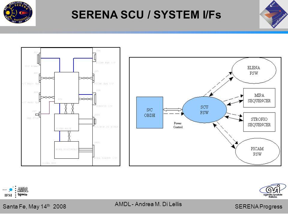 SERENA Progress Santa Fe, May 14 th 2008 AMDL - Andrea M. Di Lellis SERENA SCU / SYSTEM I/Fs