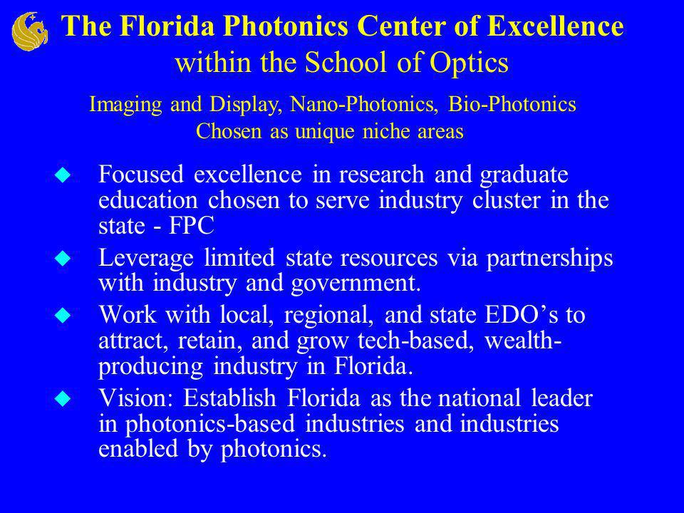 The Florida Photonics Center of Excellence within the School of Optics u Focused excellence in research and graduate education chosen to serve industry cluster in the state - FPC u Leverage limited state resources via partnerships with industry and government.