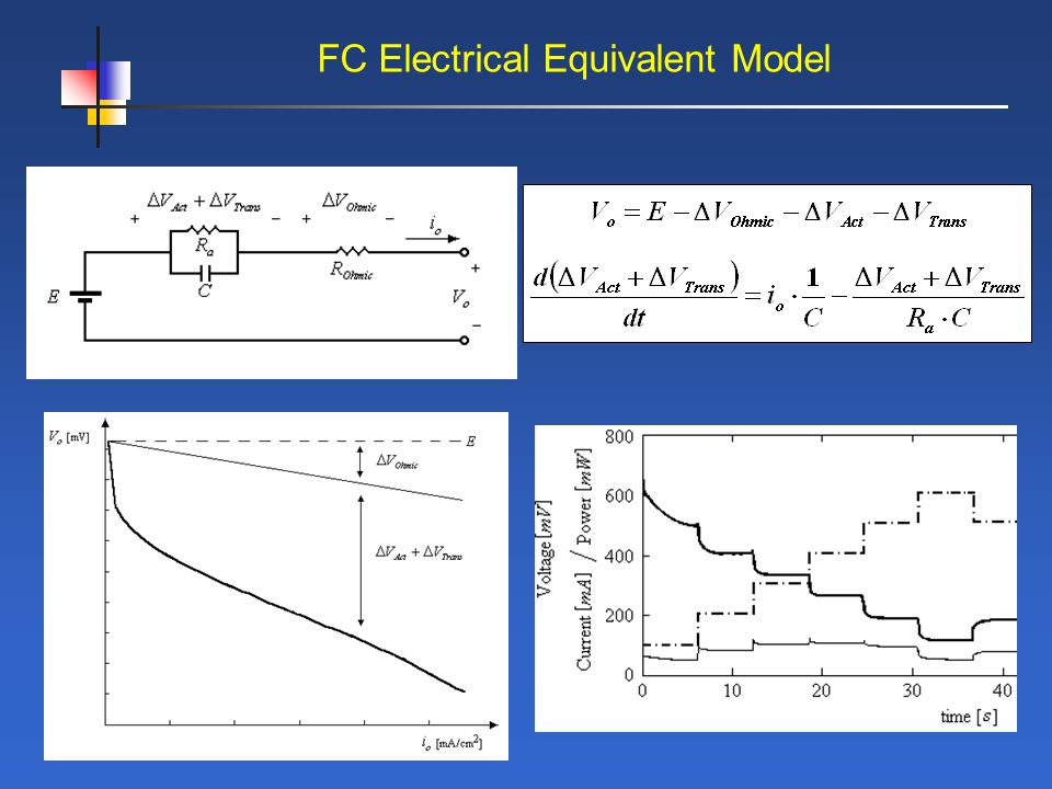 FC Electrical Equivalent Model