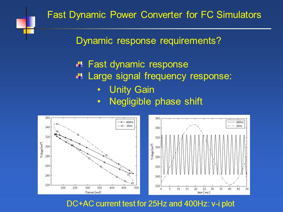 Fast Dynamic Power Converter for FC Simulators Dynamic response requirements? Fast dynamic response Large signal frequency response: DC+AC current tes