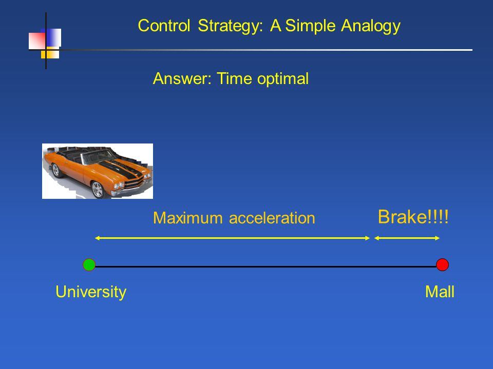 Maximum acceleration Brake!!!! Control Strategy: A Simple Analogy Answer: Time optimal MallUniversity