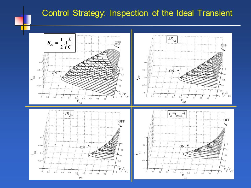 Control Strategy: Inspection of the Ideal Transient