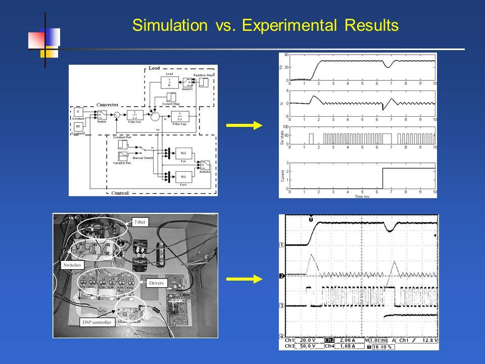 Simulation vs. Experimental Results