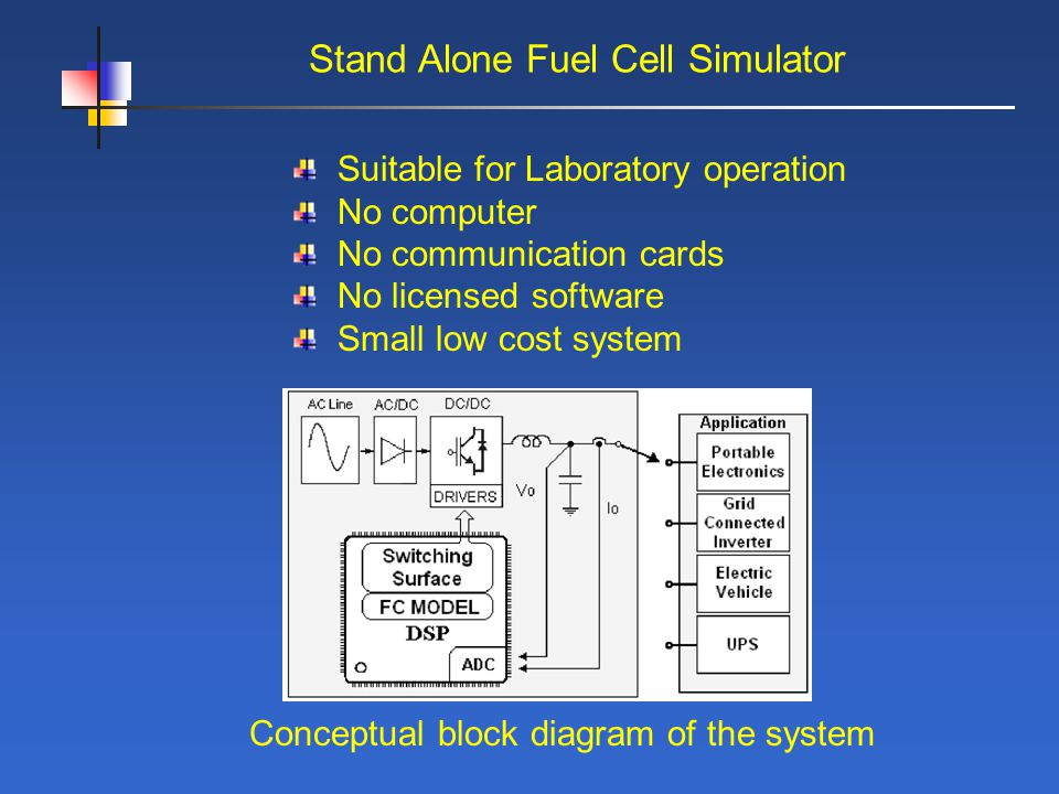 Stand Alone Fuel Cell Simulator Conceptual block diagram of the system Suitable for Laboratory operation No computer No communication cards No licensed software Small low cost system