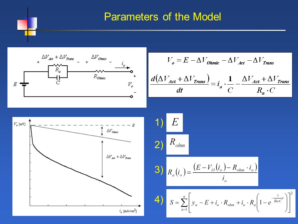 Parameters of the Model 1) 2) 3) 4)