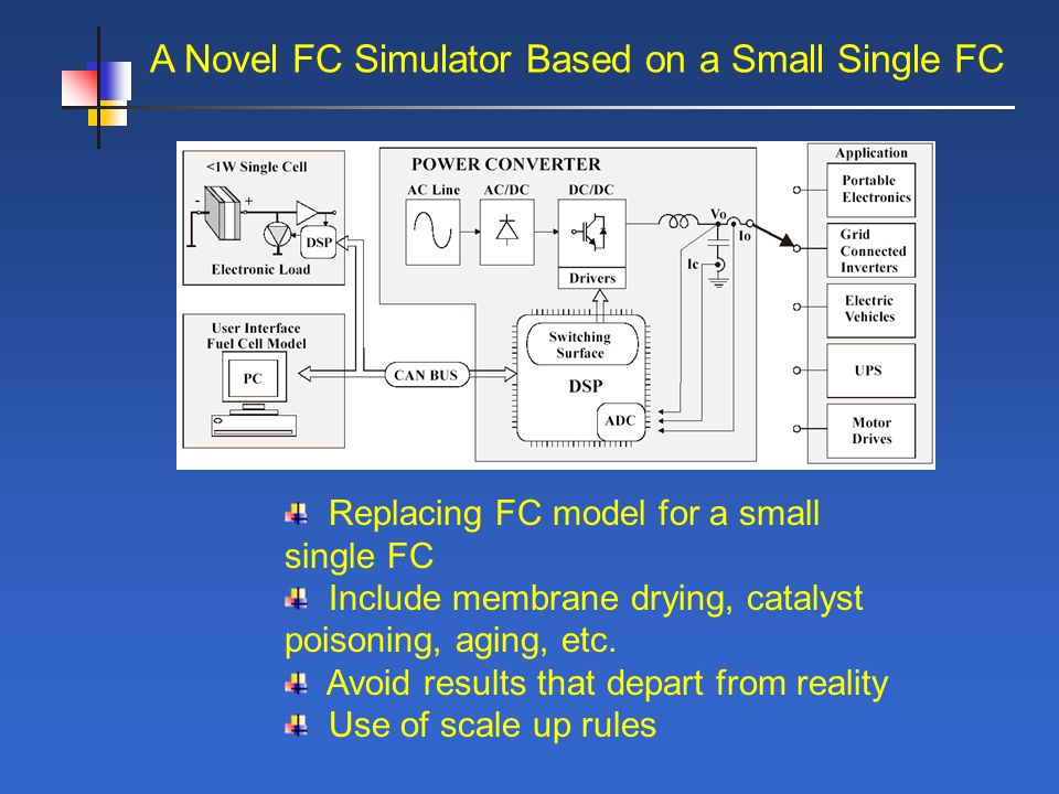 A Novel FC Simulator Based on a Small Single FC Replacing FC model for a small single FC Include membrane drying, catalyst poisoning, aging, etc. Avoi