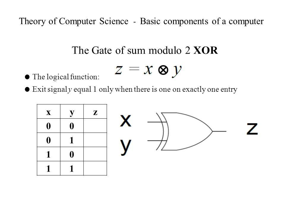 Theory of Computer Science - Basic components of a computer The Gate of sum modulo 2 XOR The logical function: Exit signal y equal 1 only when there i