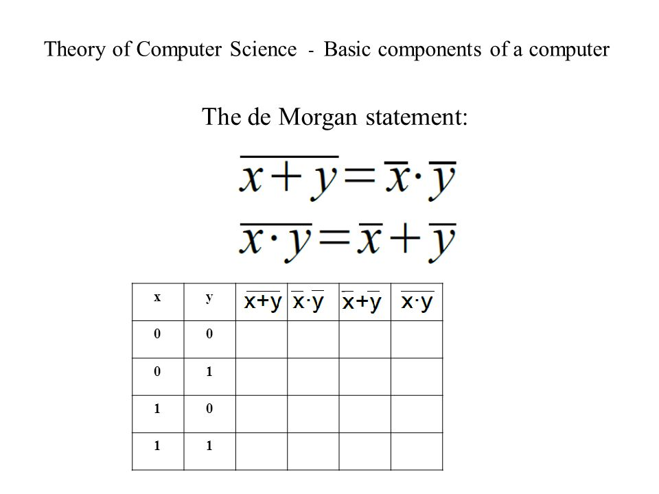 Theory of Computer Science - Basic components of a computer The de Morgan statement: xy 00 01 10 11