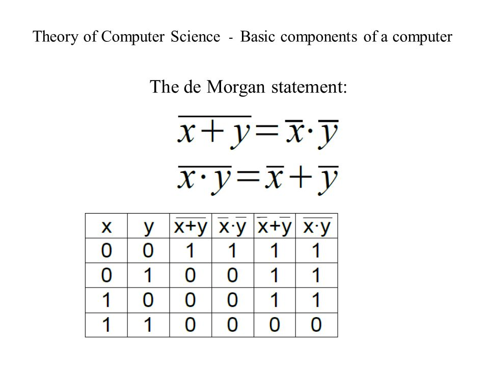 Theory of Computer Science - Basic components of a computer The de Morgan statement: