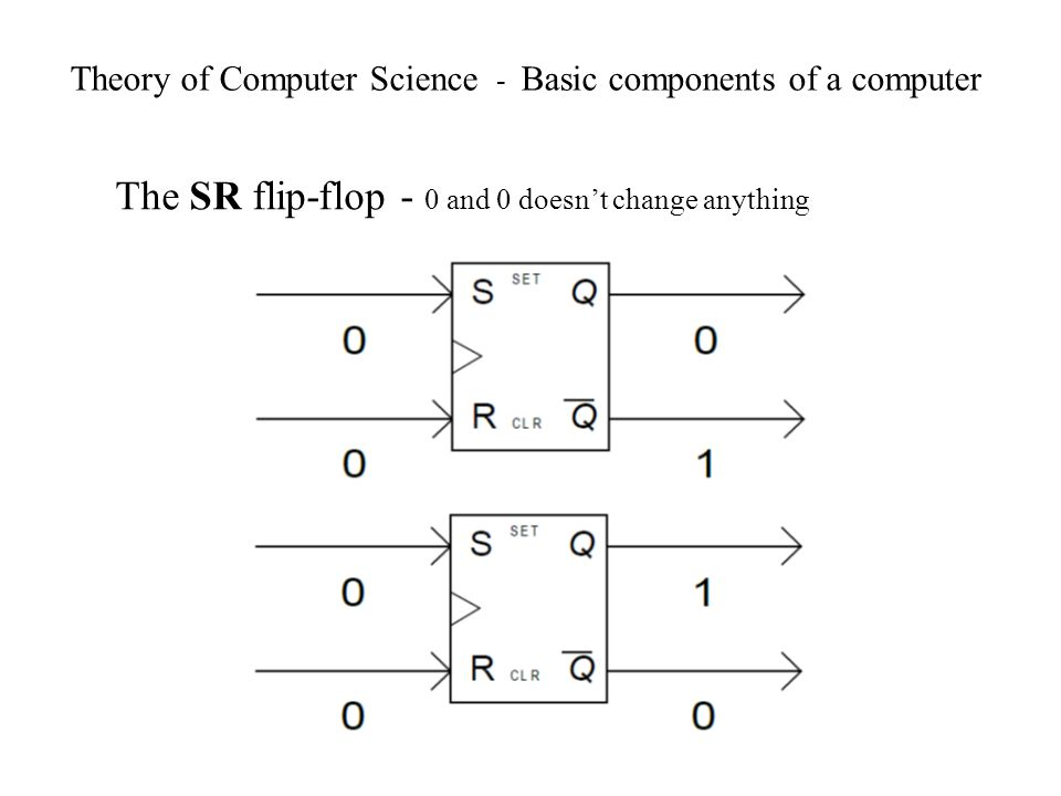 Theory of Computer Science - Basic components of a computer The SR flip-flop - 0 and 0 doesnt change anything