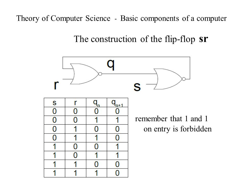 Theory of Computer Science - Basic components of a computer The construction of the flip-flop sr remember that 1 and 1 on entry is forbidden