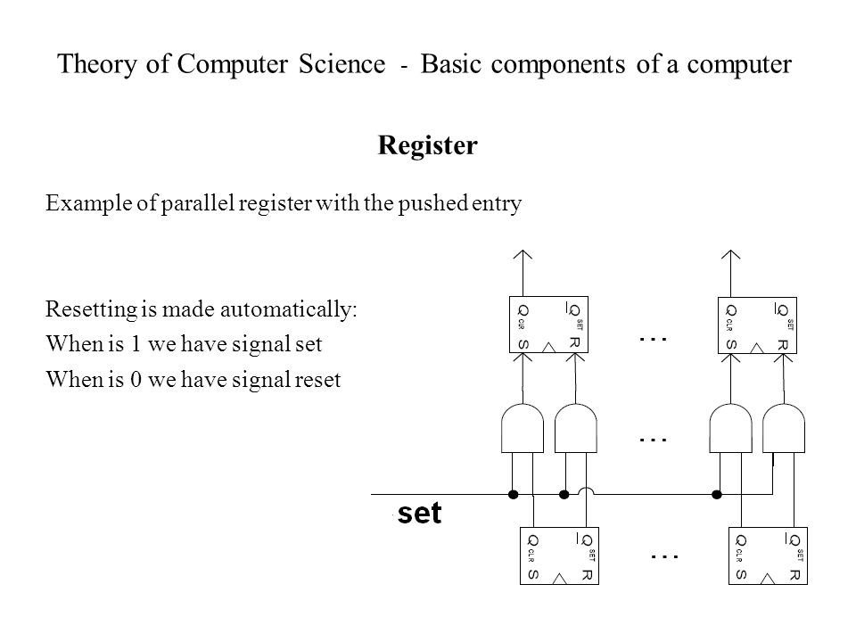 Theory of Computer Science - Basic components of a computer Register Example of parallel register with the pushed entry Resetting is made automaticall