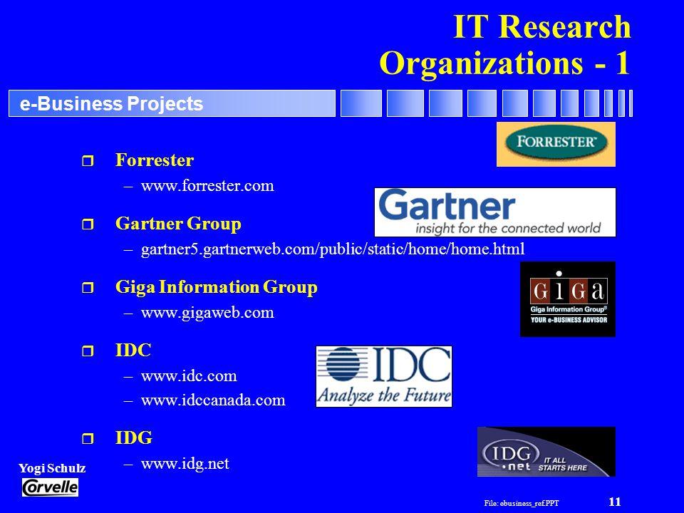 File: ebusiness_ref.PPT 11 Yogi Schulz e-Business Projects IT Research Organizations - 1 r Forrester –www.forrester.com r Gartner Group –gartner5.gart