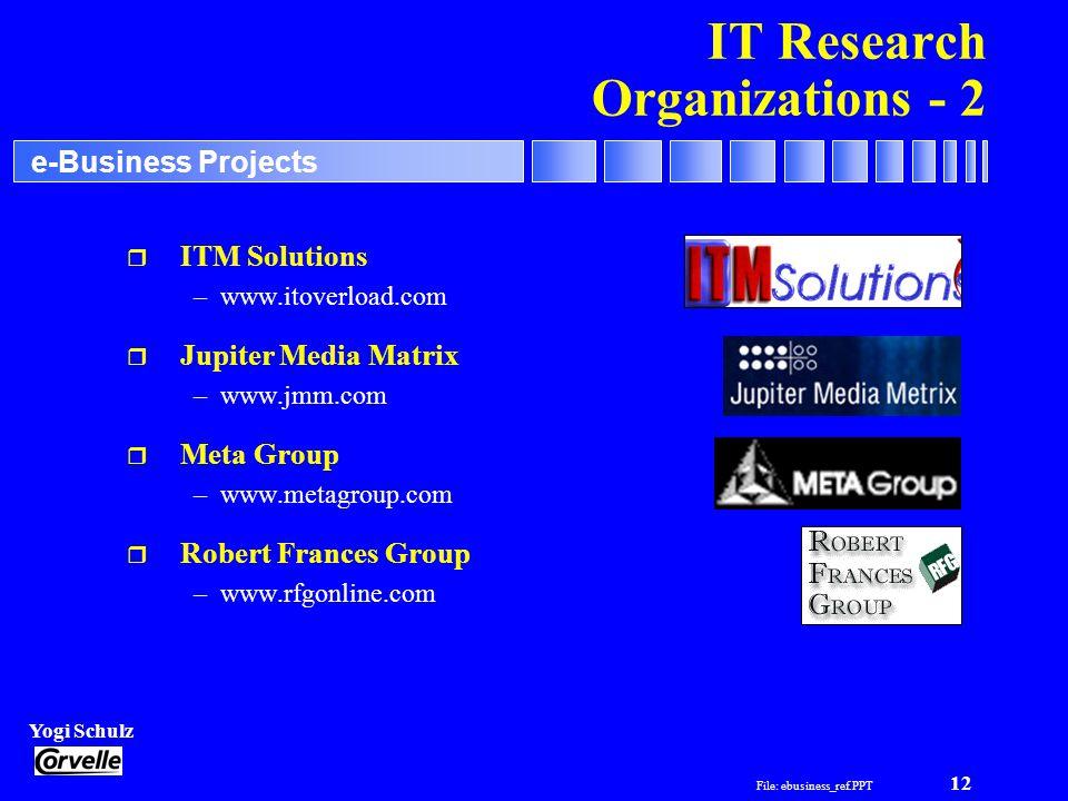 File: ebusiness_ref.PPT 12 Yogi Schulz e-Business Projects IT Research Organizations - 2 r ITM Solutions –www.itoverload.com r Jupiter Media Matrix –w