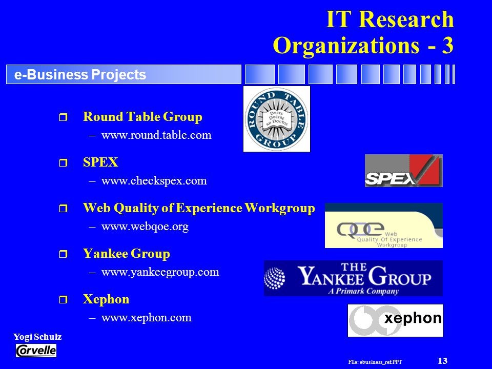 File: ebusiness_ref.PPT 13 Yogi Schulz e-Business Projects IT Research Organizations - 3 r Round Table Group –www.round.table.com r SPEX –www.checkspe