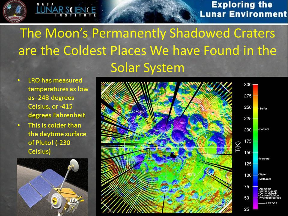 The Moons Permanently Shadowed Craters are the Coldest Places We have Found in the Solar System LRO has measured temperatures as low as -248 degrees C