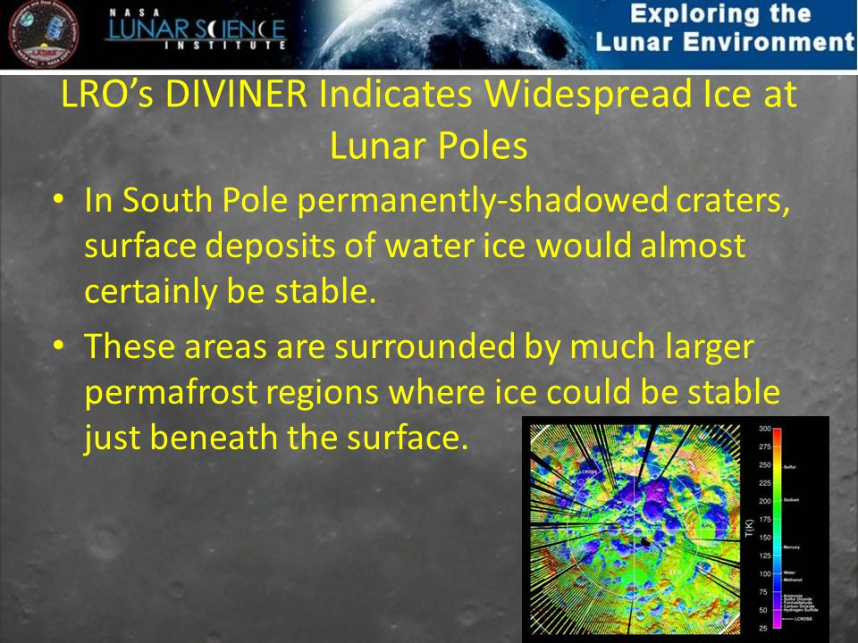 LROs DIVINER Indicates Widespread Ice at Lunar Poles In South Pole permanently-shadowed craters, surface deposits of water ice would almost certainly
