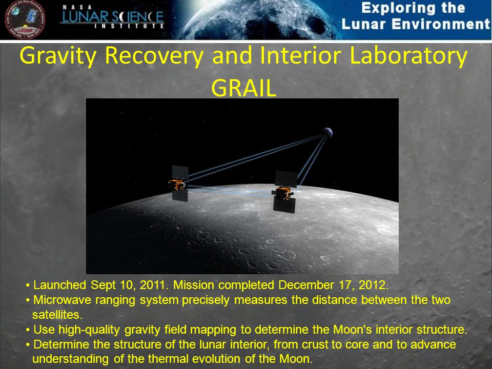 Gravity Recovery and Interior Laboratory GRAIL Launched Sept 10, 2011. Mission completed December 17, 2012. Microwave ranging system precisely measure