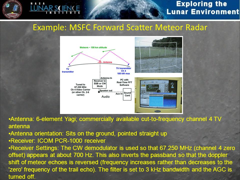Example: MSFC Forward Scatter Meteor Radar Antenna: 6-element Yagi; commercially available cut-to-frequency channel 4 TV antenna Antenna orientation: