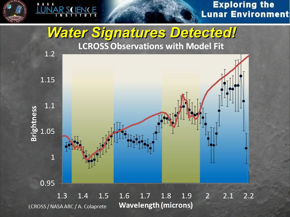 Water Signatures Detected!