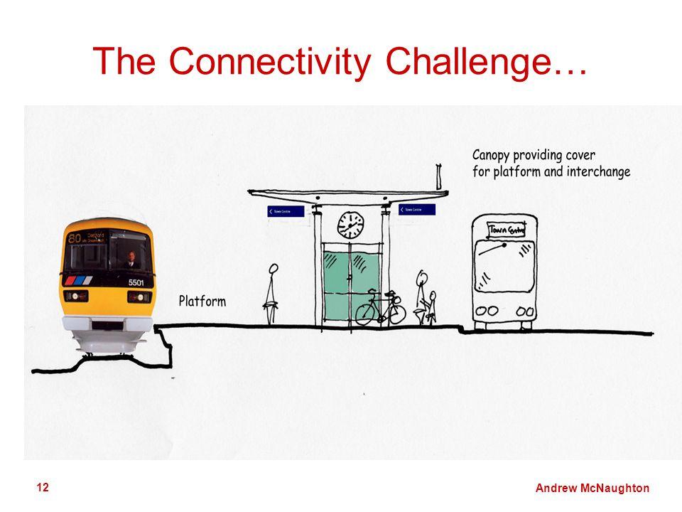 Andrew McNaughton 12 The Connectivity Challenge…