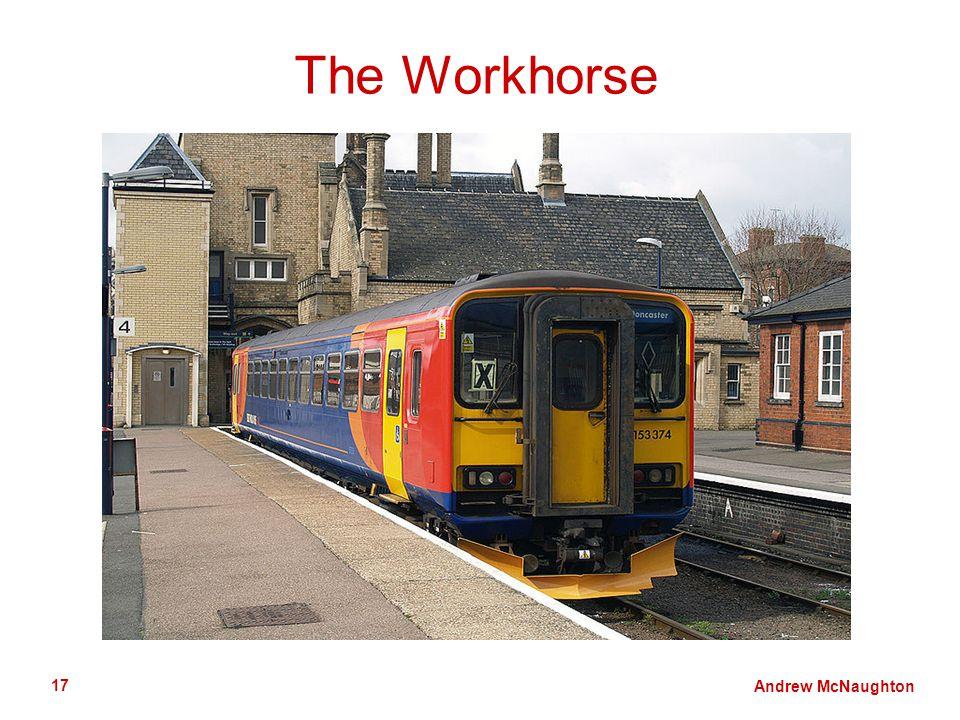 Andrew McNaughton 17 The Workhorse