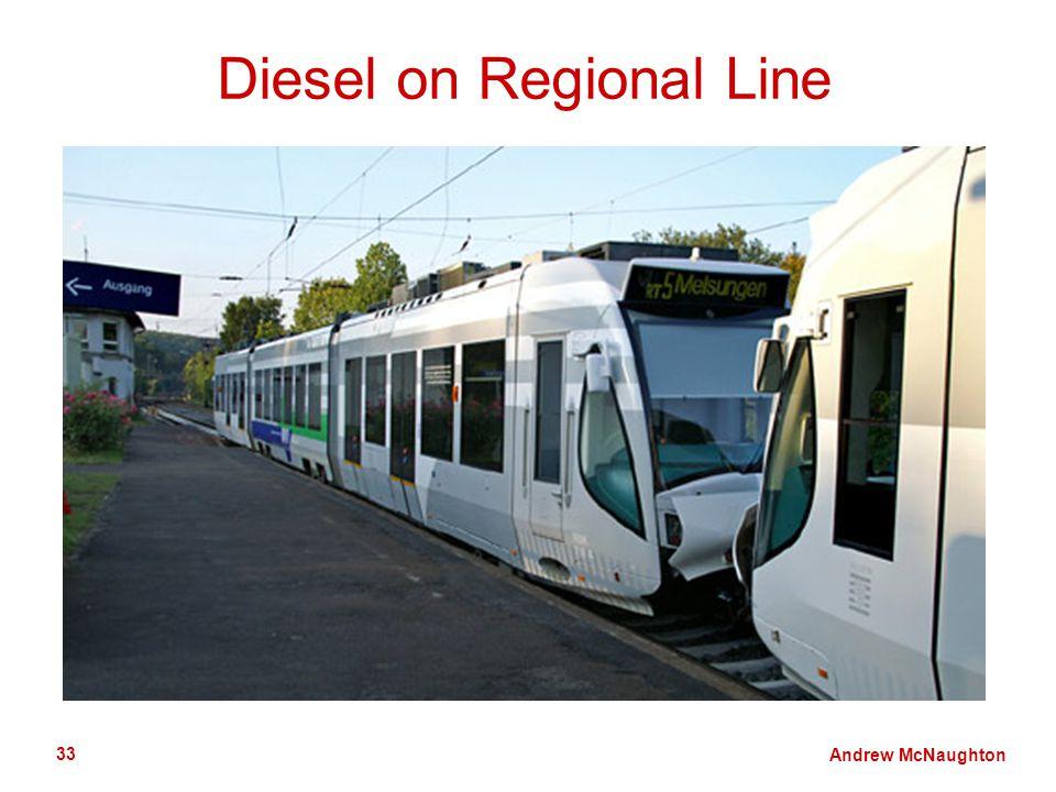 Andrew McNaughton 33 Diesel on Regional Line