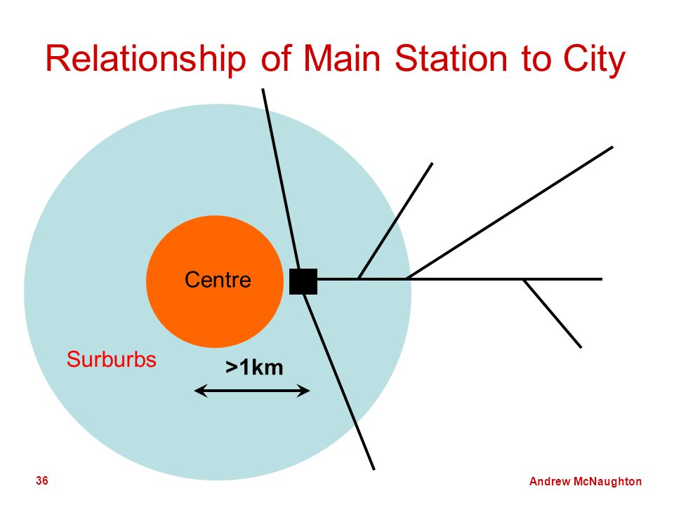 Andrew McNaughton 36 Relationship of Main Station to City Centre Surburbs >1km