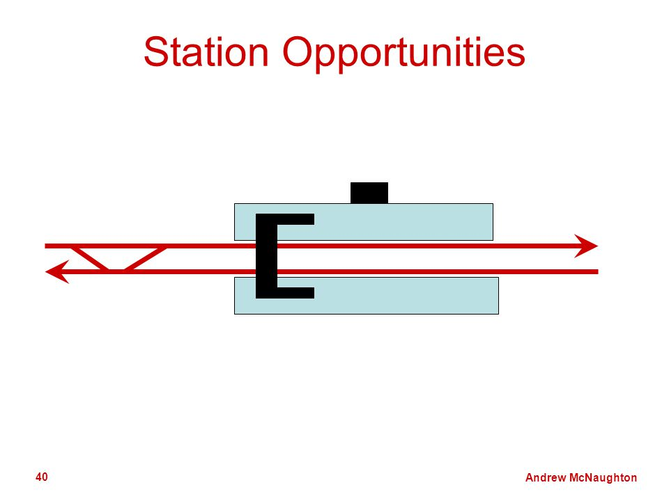 Andrew McNaughton 40 Station Opportunities