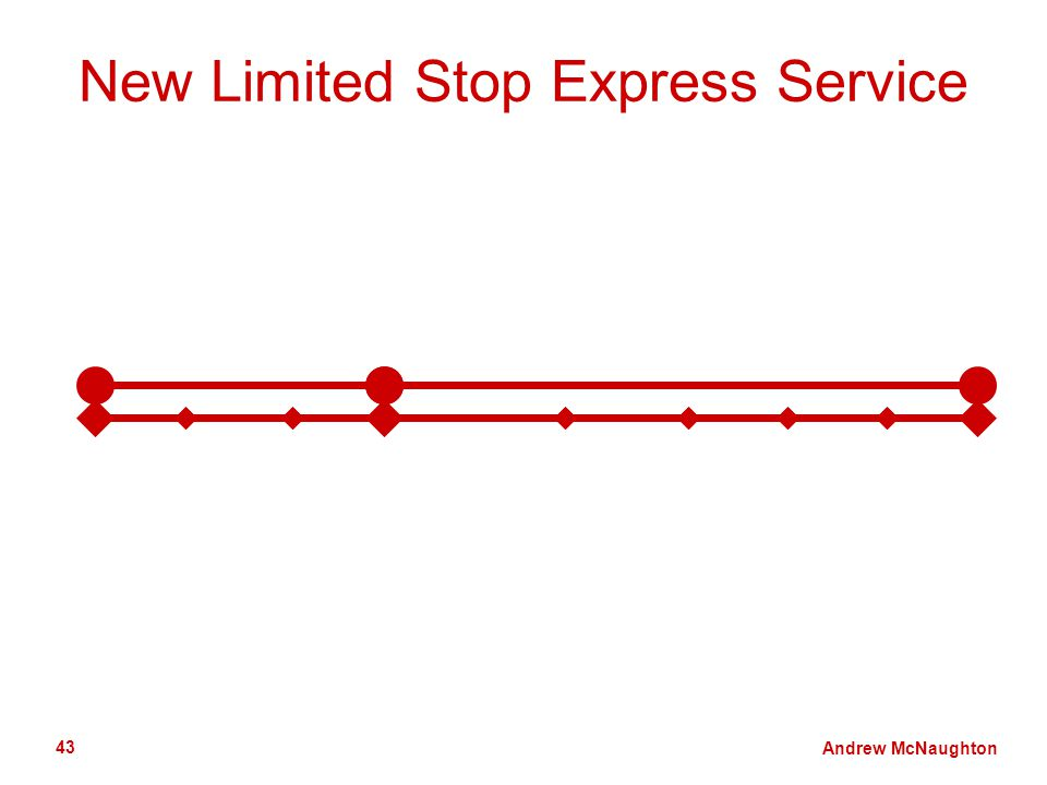 Andrew McNaughton 43 New Limited Stop Express Service