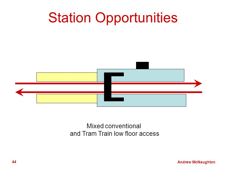 Andrew McNaughton 44 Station Opportunities Mixed conventional and Tram Train low floor access