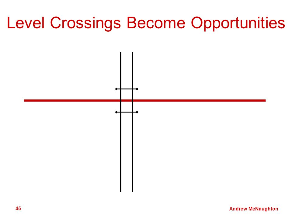 Andrew McNaughton 45 Level Crossings Become Opportunities