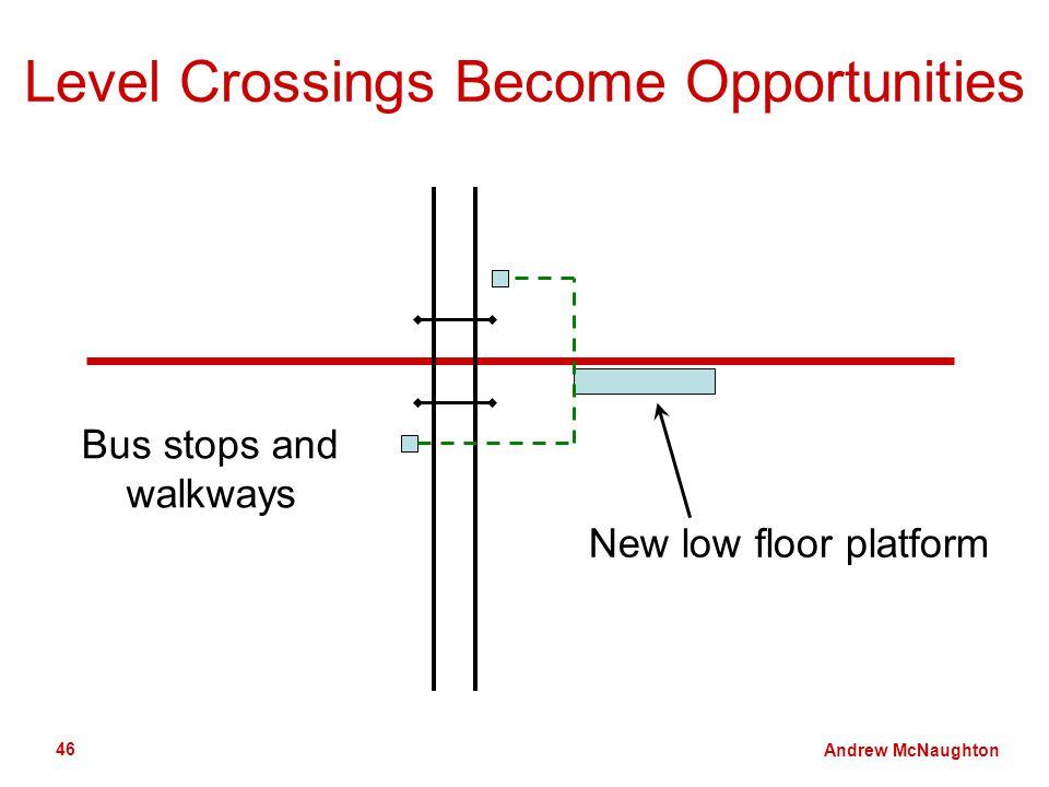 Andrew McNaughton 46 Level Crossings Become Opportunities New low floor platform Bus stops and walkways