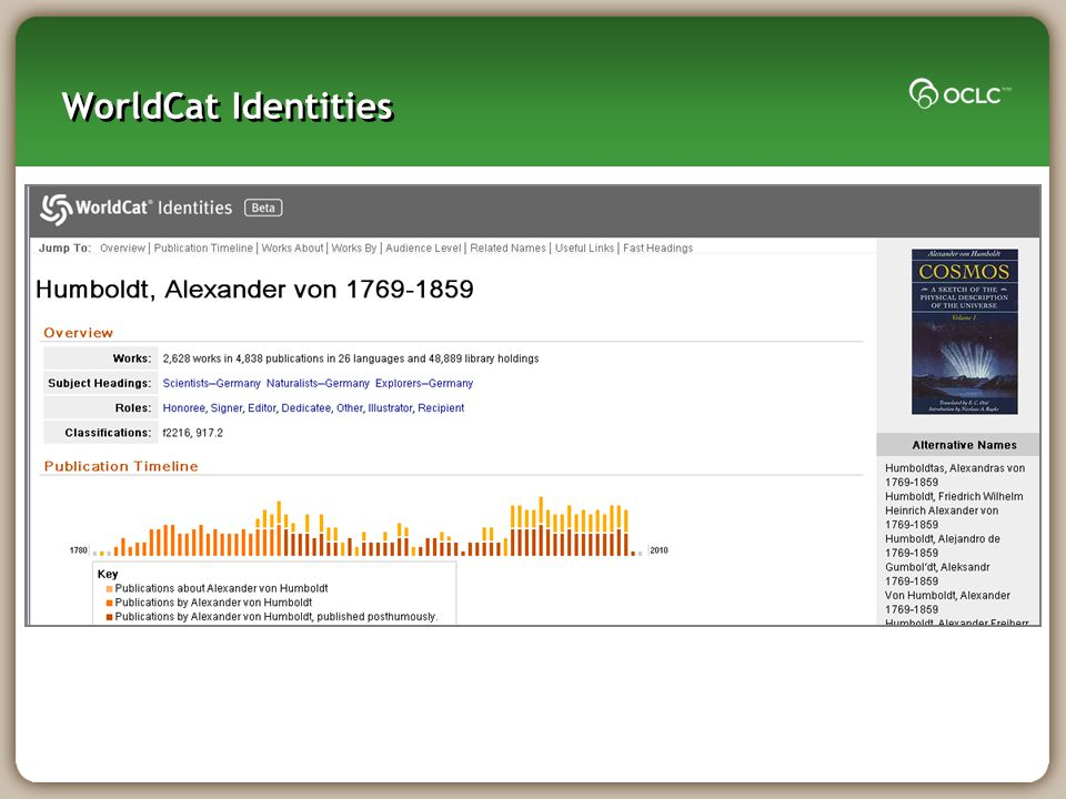 WorldCat Identities