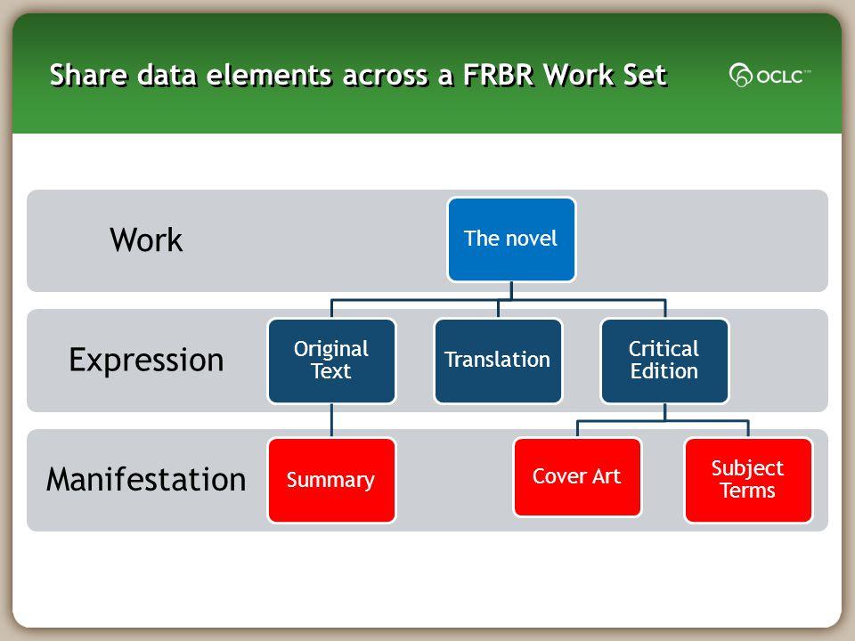 Share data elements across a FRBR Work Set